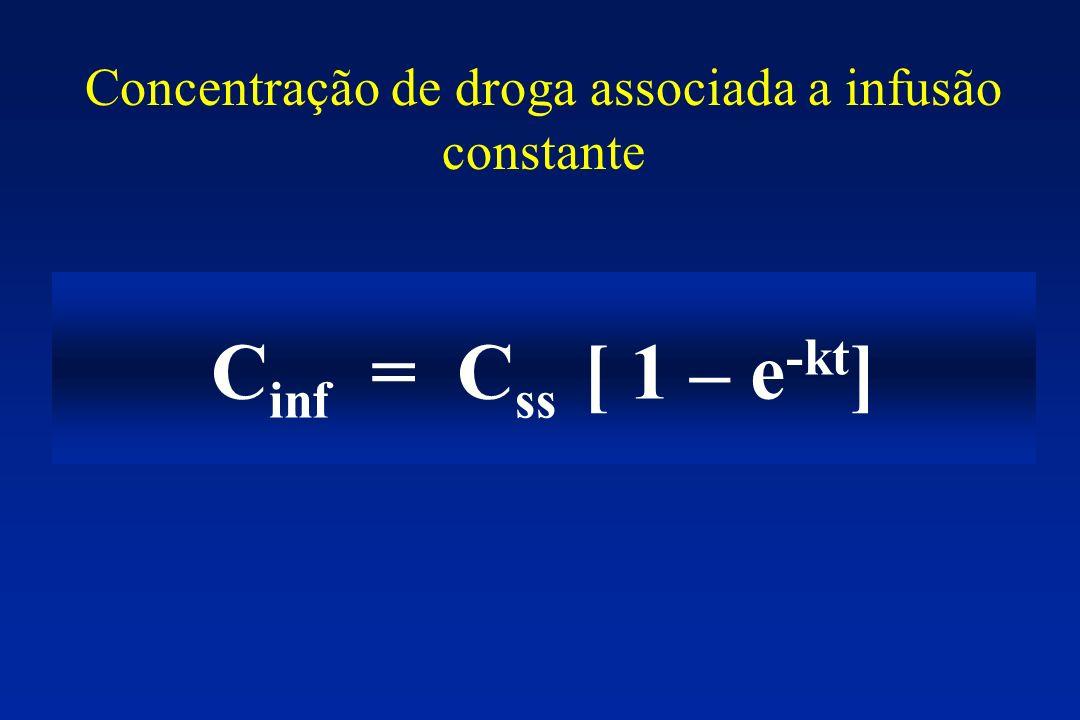 C inf = C ss [ 1 – e -kt ] Concentração de droga associada a infusão constante