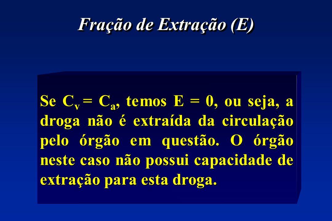 Fração de Extração (E) Se C v = C a, temos E = 0, ou seja, a droga não é extraída da circulação pelo órgão em questão.