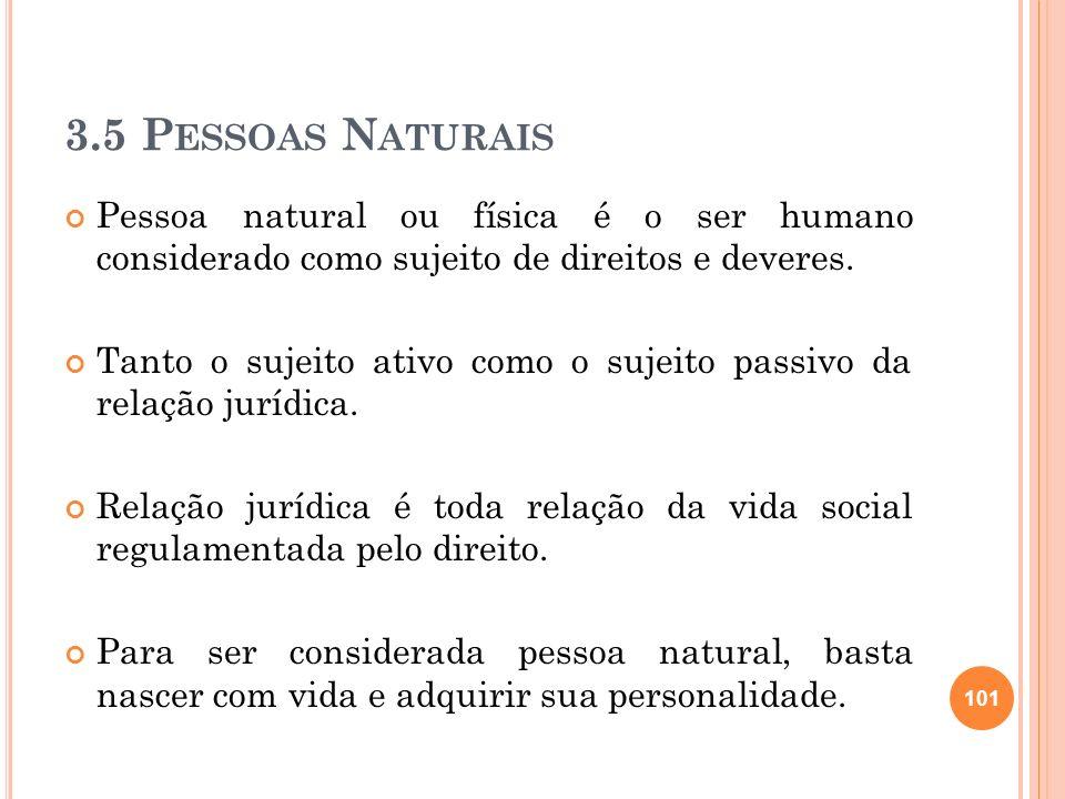 3.5 P ESSOAS N ATURAIS Pessoa natural ou física é o ser humano considerado como sujeito de direitos e deveres. Tanto o sujeito ativo como o sujeito pa