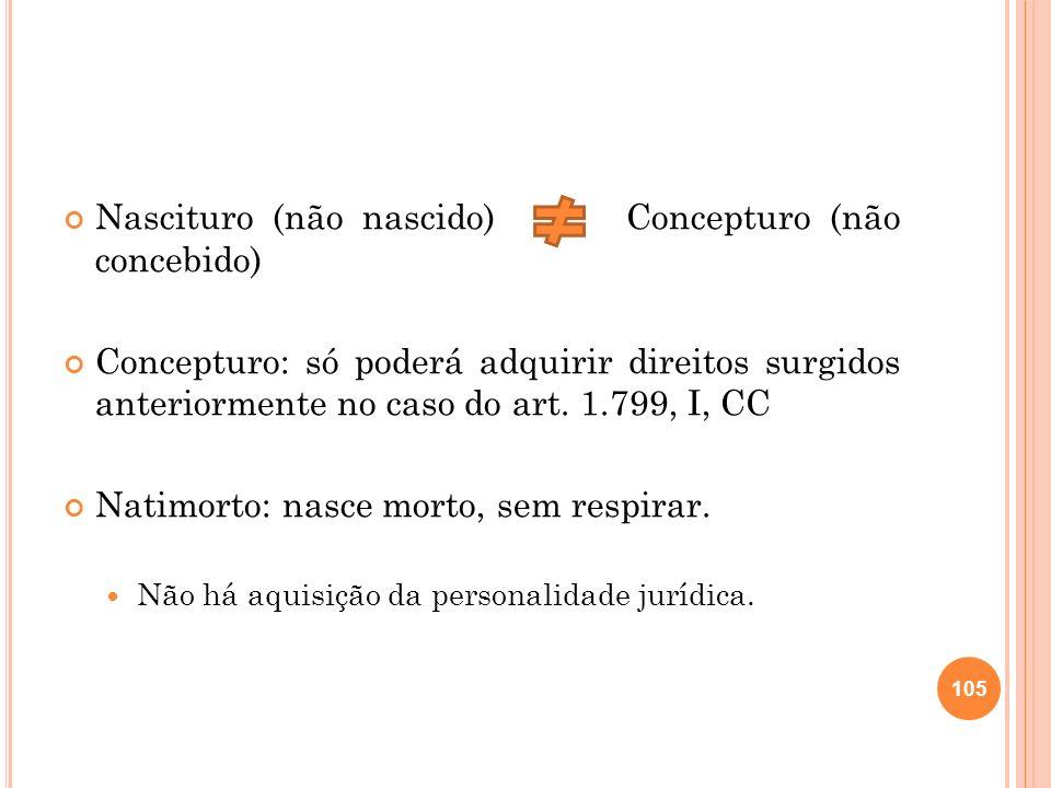 Nascituro (não nascido) Concepturo (não concebido) Concepturo: só poderá adquirir direitos surgidos anteriormente no caso do art. 1.799, I, CC Natimor