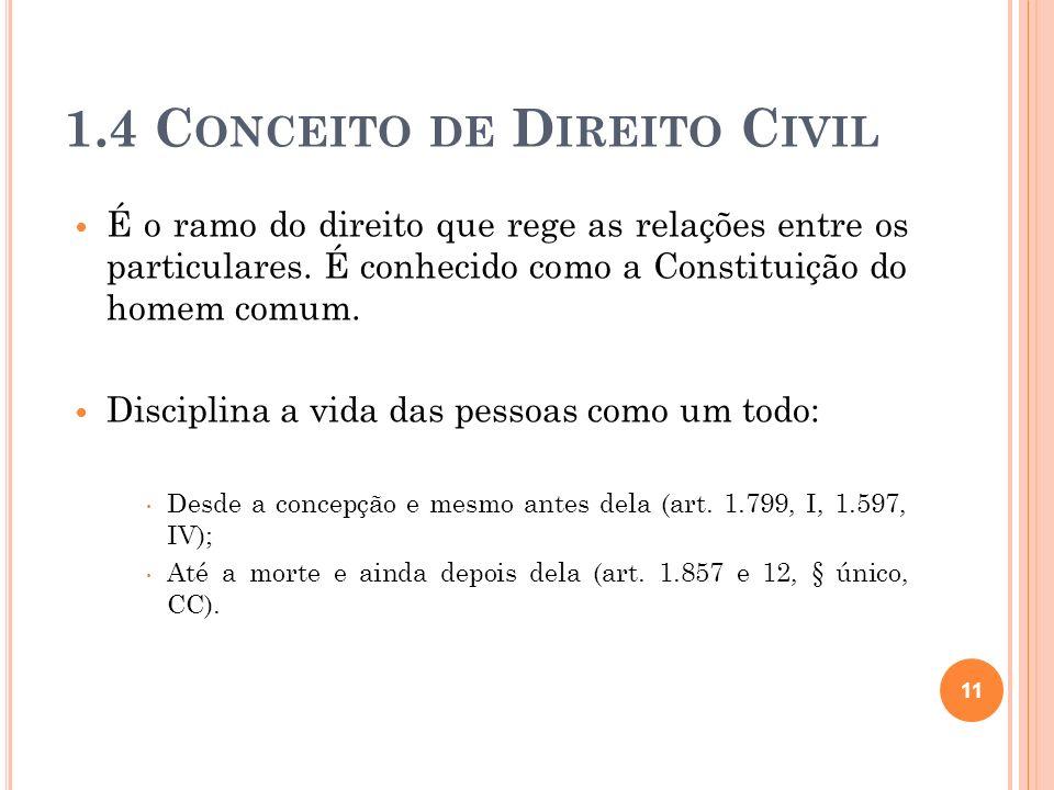 1.4 C ONCEITO DE D IREITO C IVIL É o ramo do direito que rege as relações entre os particulares. É conhecido como a Constituição do homem comum. Disci