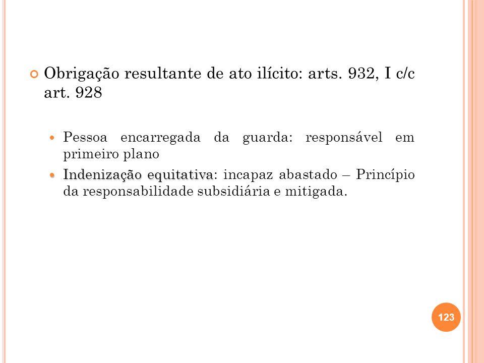 Obrigação resultante de ato ilícito: arts. 932, I c/c art. 928 Pessoa encarregada da guarda: responsável em primeiro plano Indenização equitativa Inde