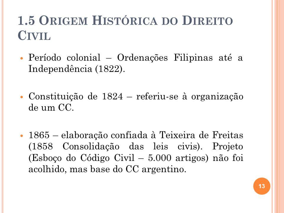 1.5 O RIGEM H ISTÓRICA DO D IREITO C IVIL Período colonial – Ordenações Filipinas até a Independência (1822). Constituição de 1824 – referiu-se à orga