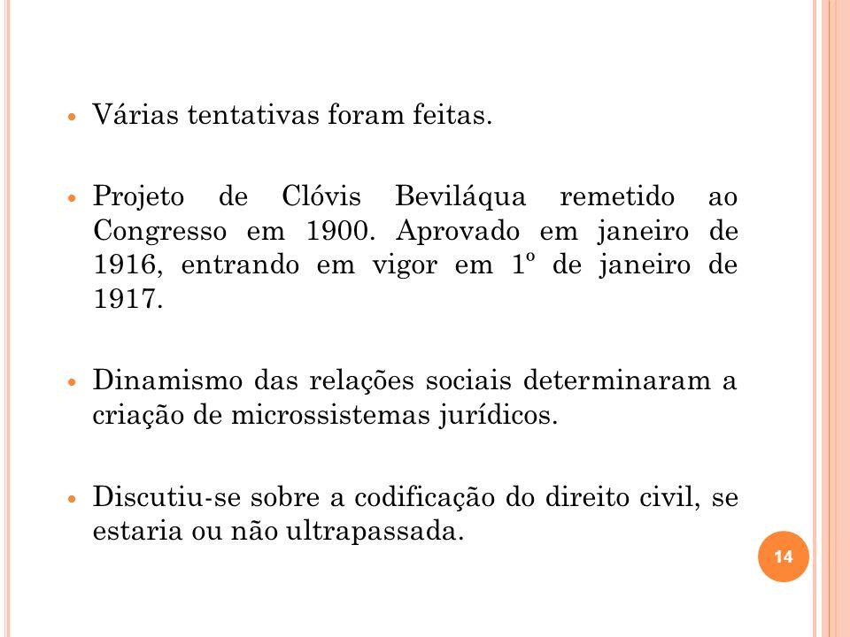 Várias tentativas foram feitas. Projeto de Clóvis Beviláqua remetido ao Congresso em 1900. Aprovado em janeiro de 1916, entrando em vigor em 1º de jan