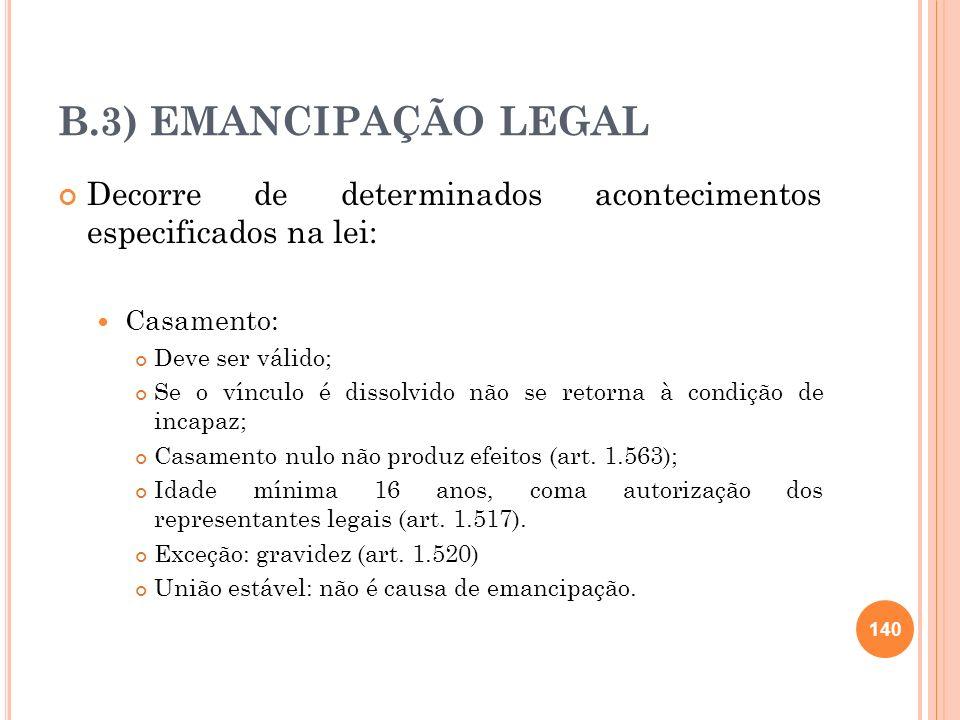 B.3) EMANCIPAÇÃO LEGAL Decorre de determinados acontecimentos especificados na lei: Casamento: Deve ser válido; Se o vínculo é dissolvido não se retor