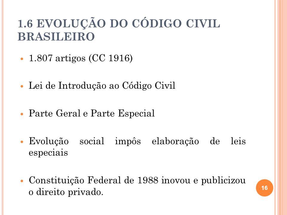 1.6 EVOLUÇÃO DO CÓDIGO CIVIL BRASILEIRO 1.807 artigos (CC 1916) Lei de Introdução ao Código Civil Parte Geral e Parte Especial Evolução social impôs e