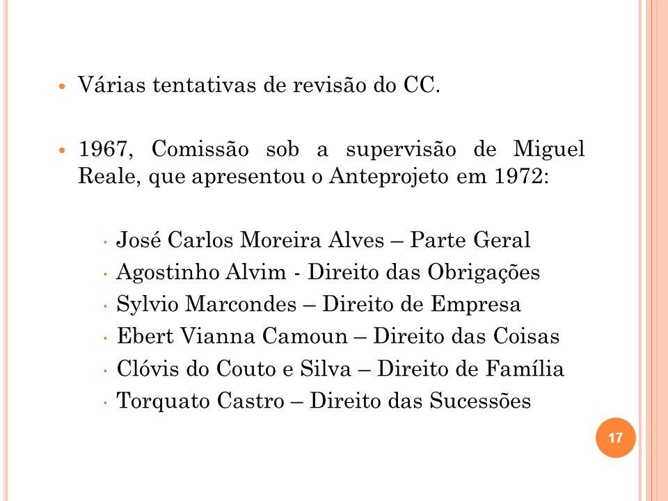 Várias tentativas de revisão do CC. 1967, Comissão sob a supervisão de Miguel Reale, que apresentou o Anteprojeto em 1972: José Carlos Moreira Alves –