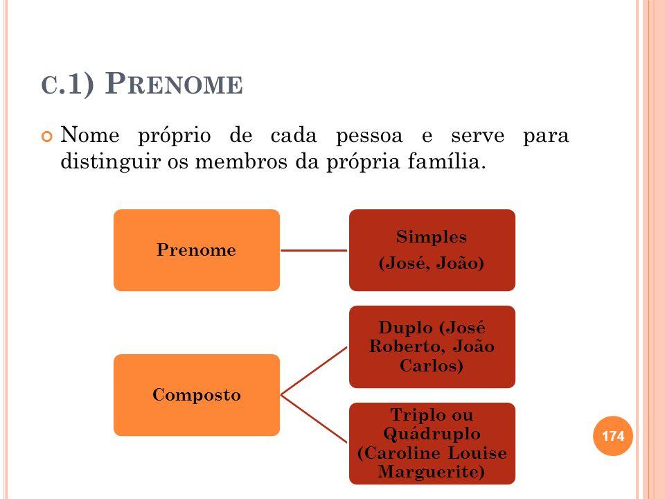 C.1) P RENOME Nome próprio de cada pessoa e serve para distinguir os membros da própria família. 174 Prenome Simples (José, João) Composto Duplo (José