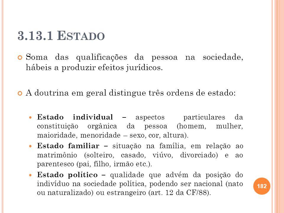 3.13.1 E STADO Soma das qualificações da pessoa na sociedade, hábeis a produzir efeitos jurídicos. A doutrina em geral distingue três ordens de estado