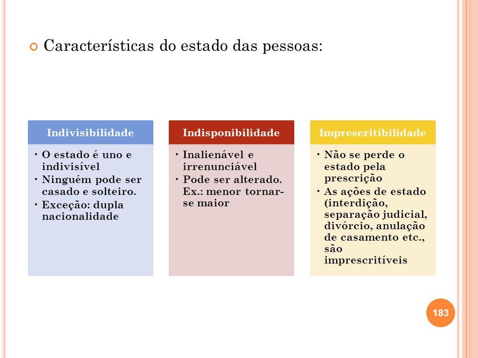 Características do estado das pessoas: 183 Indivisibilidade O estado é uno e indivisível Ninguém pode ser casado e solteiro. Exceção: dupla nacionalid