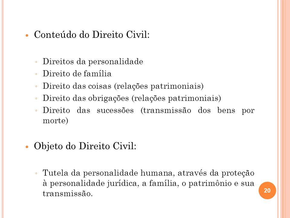 Conteúdo do Direito Civil: Direitos da personalidade Direito de família Direito das coisas (relações patrimoniais) Direito das obrigações (relações pa