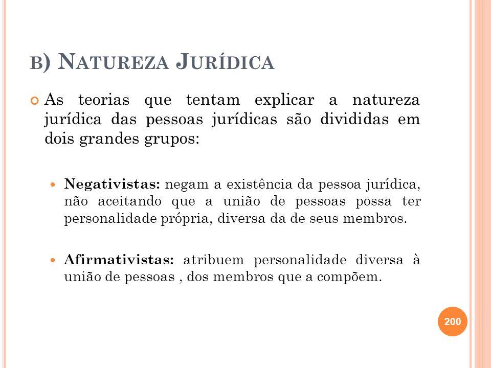 B ) N ATUREZA J URÍDICA As teorias que tentam explicar a natureza jurídica das pessoas jurídicas são divididas em dois grandes grupos: Negativistas: n