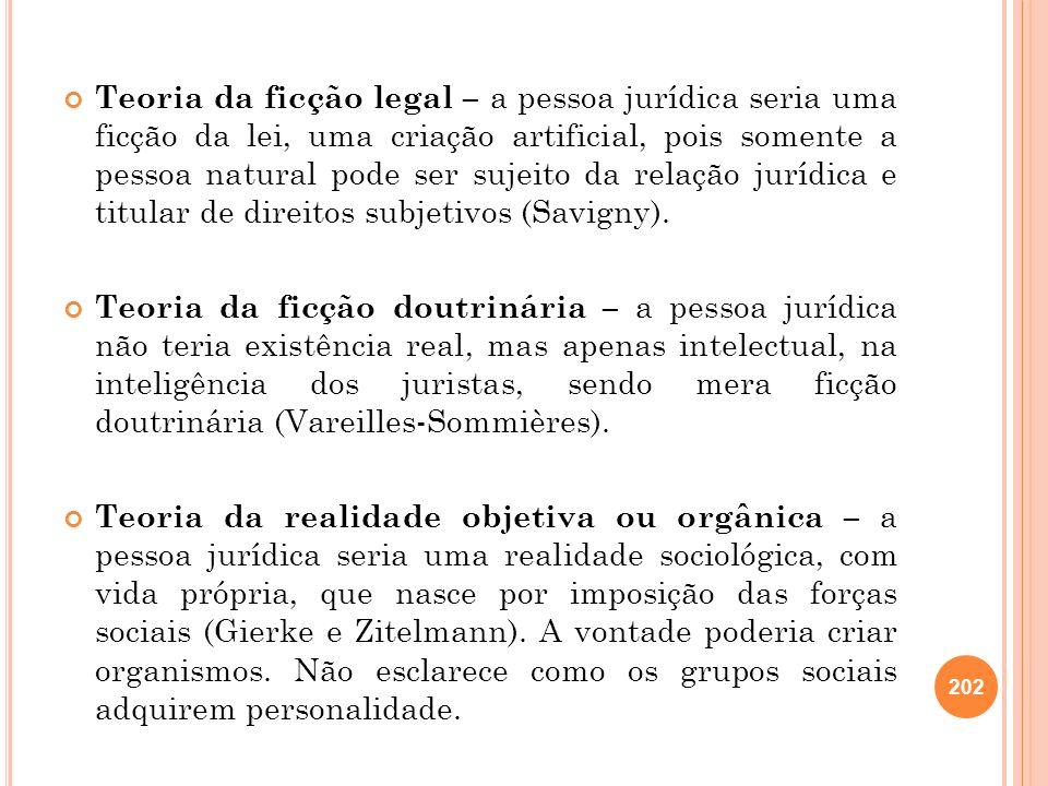 202 Teoria da ficção legal – a pessoa jurídica seria uma ficção da lei, uma criação artificial, pois somente a pessoa natural pode ser sujeito da rela