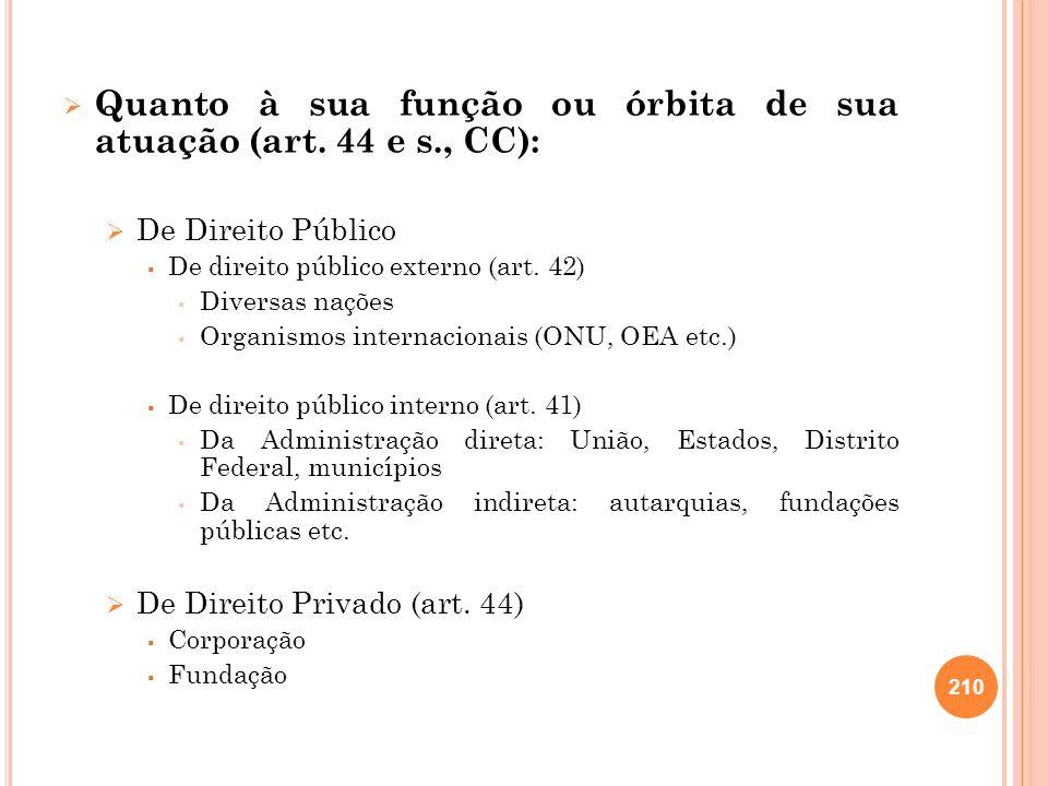 Quanto à sua função ou órbita de sua atuação (art. 44 e s., CC): De Direito Público De direito público externo (art. 42) Diversas nações Organismos in