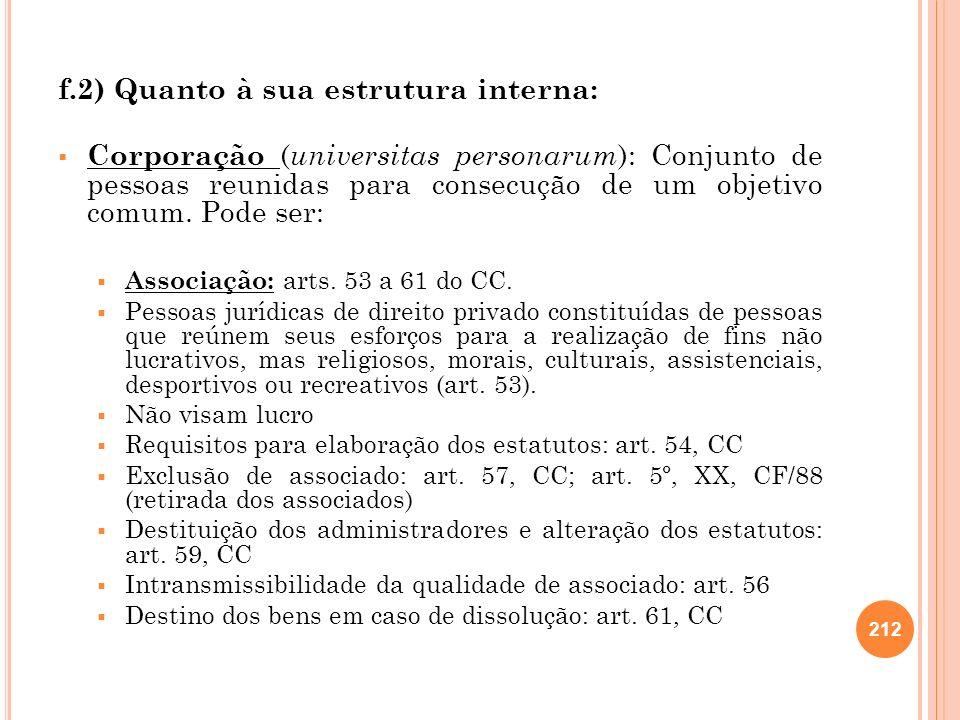 f.2) Quanto à sua estrutura interna: Corporação ( universitas personarum ): Conjunto de pessoas reunidas para consecução de um objetivo comum. Pode se
