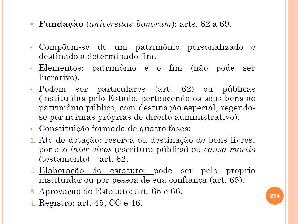 Fundação ( universitas bonorum ): arts. 62 a 69. Compõem-se de um patrimônio personalizado e destinado a determinado fim. Elementos: patrimônio e o fi