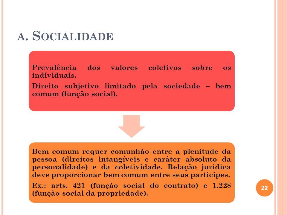 A. S OCIALIDADE Prevalência dos valores coletivos sobre os individuais. Direito subjetivo limitado pela sociedade – bem comum (função social). Bem com