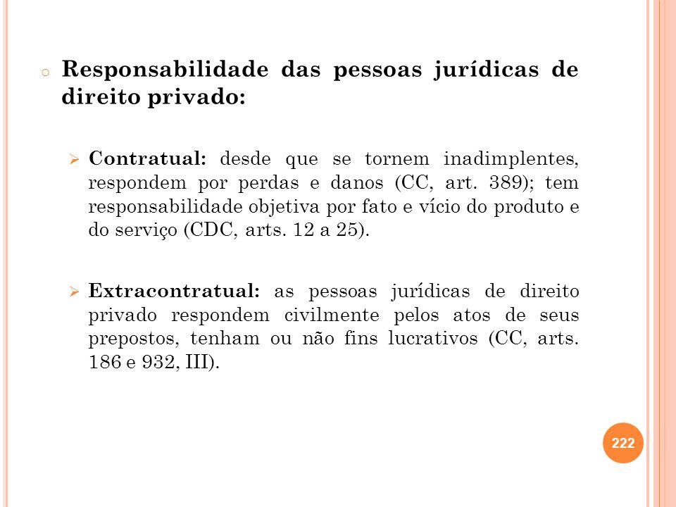 o Responsabilidade das pessoas jurídicas de direito privado: Contratual: desde que se tornem inadimplentes, respondem por perdas e danos (CC, art. 389