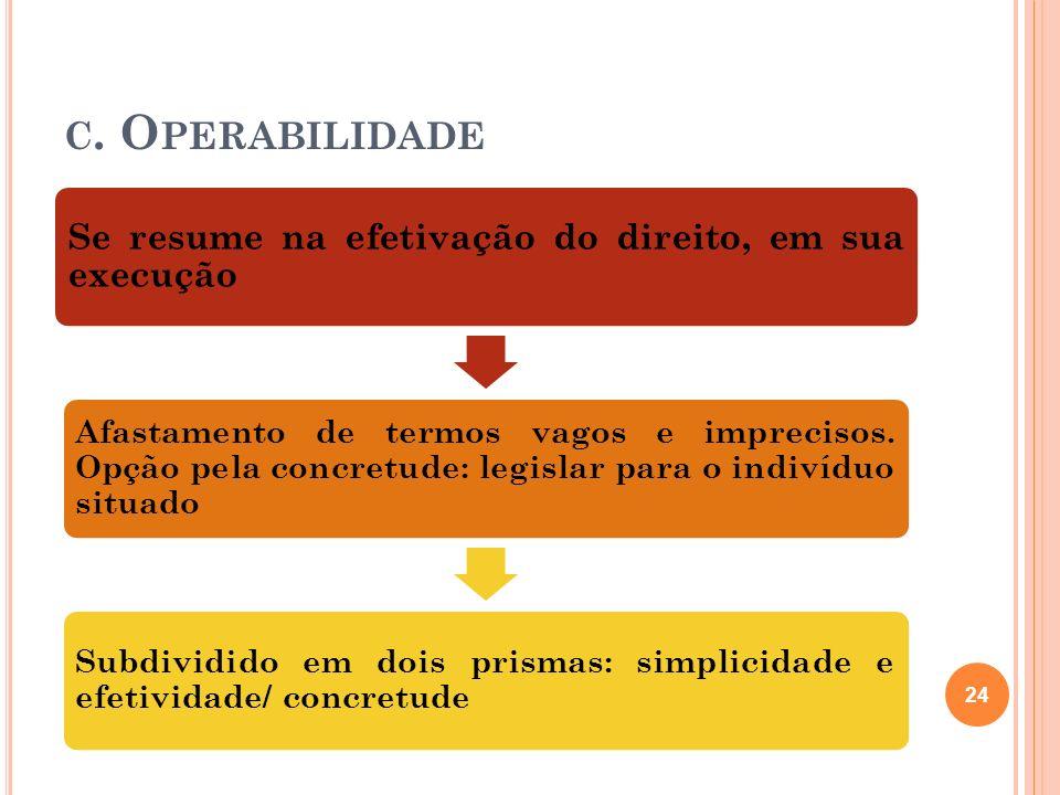 C. O PERABILIDADE Se resume na efetivação do direito, em sua execução Afastamento de termos vagos e imprecisos. Opção pela concretude: legislar para o