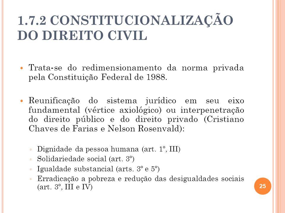 1.7.2 CONSTITUCIONALIZAÇÃO DO DIREITO CIVIL Trata-se do redimensionamento da norma privada pela Constituição Federal de 1988. Reunificação do sistema