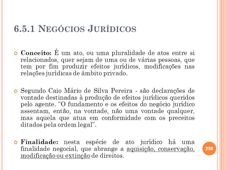 6.5.1 N EGÓCIOS J URÍDICOS Conceito: É um ato, ou uma pluralidade de atos entre si relacionados, quer sejam de uma ou de várias pessoas, que tem por f