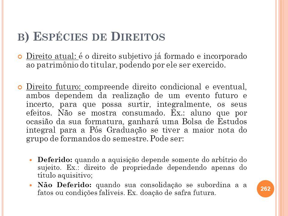 B ) E SPÉCIES DE D IREITOS Direito atual: é o direito subjetivo já formado e incorporado ao patrimônio do titular, podendo por ele ser exercido. Direi