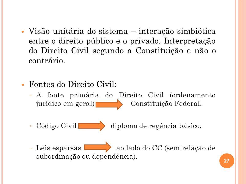Visão unitária do sistema – interação simbiótica entre o direito público e o privado. Interpretação do Direito Civil segundo a Constituição e não o co