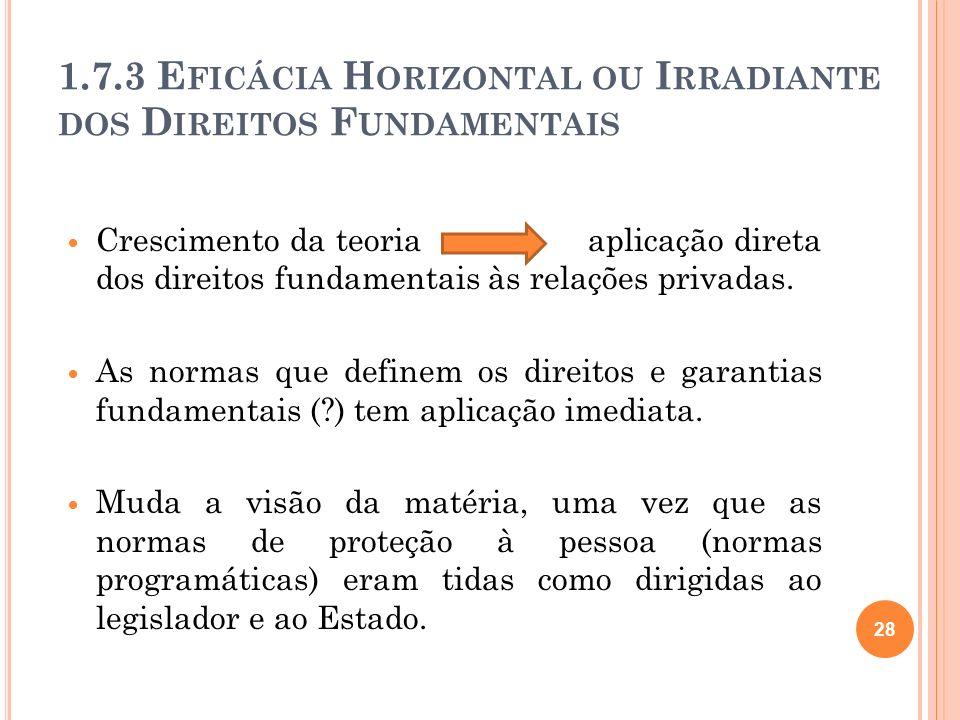 1.7.3 E FICÁCIA H ORIZONTAL OU I RRADIANTE DOS D IREITOS F UNDAMENTAIS Crescimento da teoria aplicação direta dos direitos fundamentais às relações pr