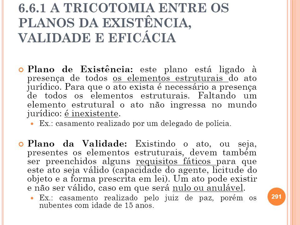 6.6.1 A TRICOTOMIA ENTRE OS PLANOS DA EXISTÊNCIA, VALIDADE E EFICÁCIA Plano de Existência: este plano está ligado à presença de todos os elementos est