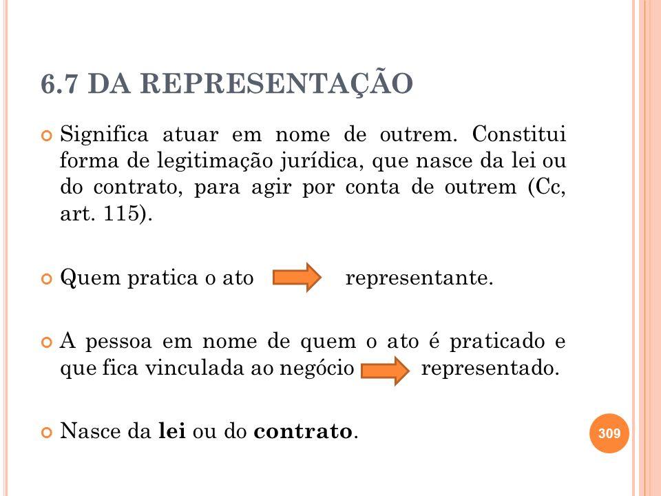 6.7 DA REPRESENTAÇÃO Significa atuar em nome de outrem. Constitui forma de legitimação jurídica, que nasce da lei ou do contrato, para agir por conta