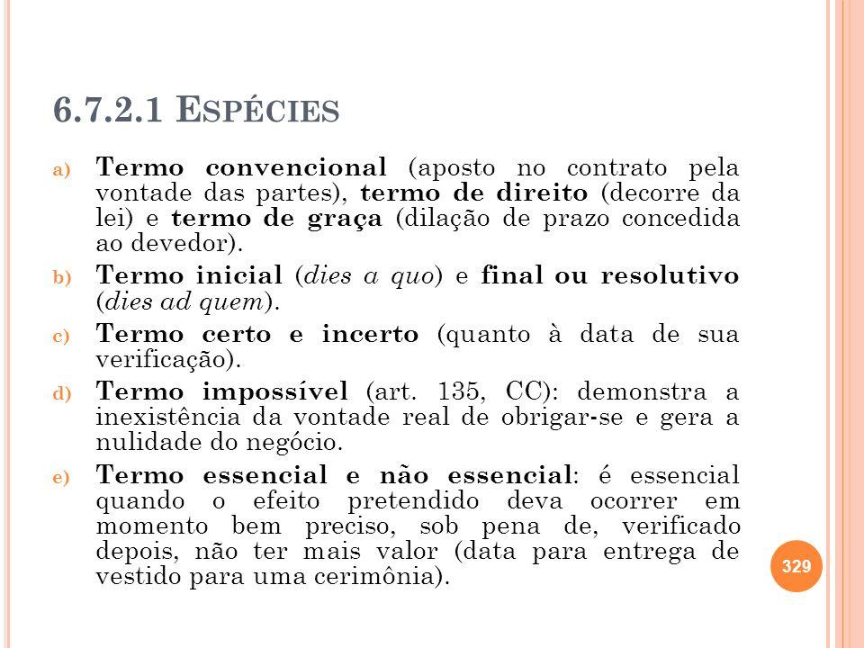 6.7.2.1 E SPÉCIES a) Termo convencional (aposto no contrato pela vontade das partes), termo de direito (decorre da lei) e termo de graça (dilação de p