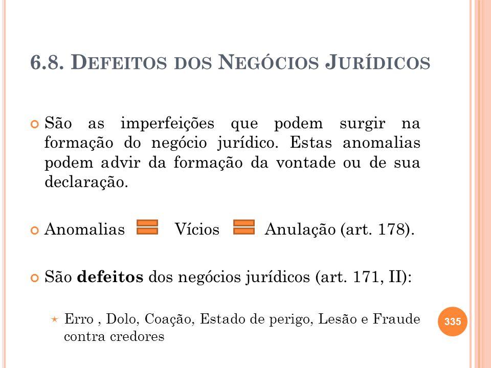 6.8. D EFEITOS DOS N EGÓCIOS J URÍDICOS São as imperfeições que podem surgir na formação do negócio jurídico. Estas anomalias podem advir da formação