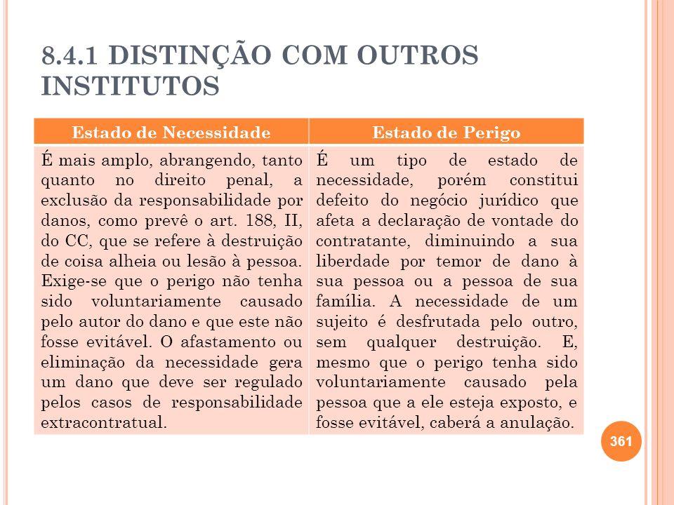 8.4.1 DISTINÇÃO COM OUTROS INSTITUTOS 361 Estado de NecessidadeEstado de Perigo É mais amplo, abrangendo, tanto quanto no direito penal, a exclusão da