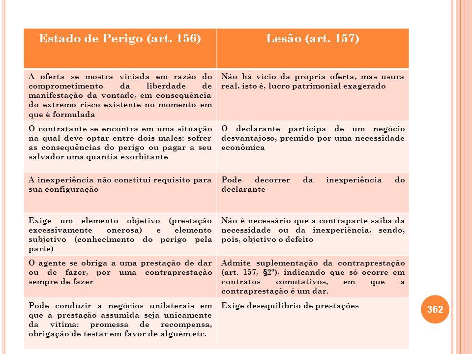 Estado de Perigo (art. 156)Lesão (art. 157) A oferta se mostra viciada em razão do comprometimento da liberdade de manifestação da vontade, em consequ