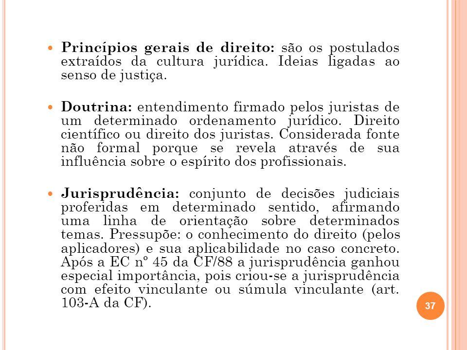 Princípios gerais de direito: são os postulados extraídos da cultura jurídica. Ideias ligadas ao senso de justiça. Doutrina: entendimento firmado pelo