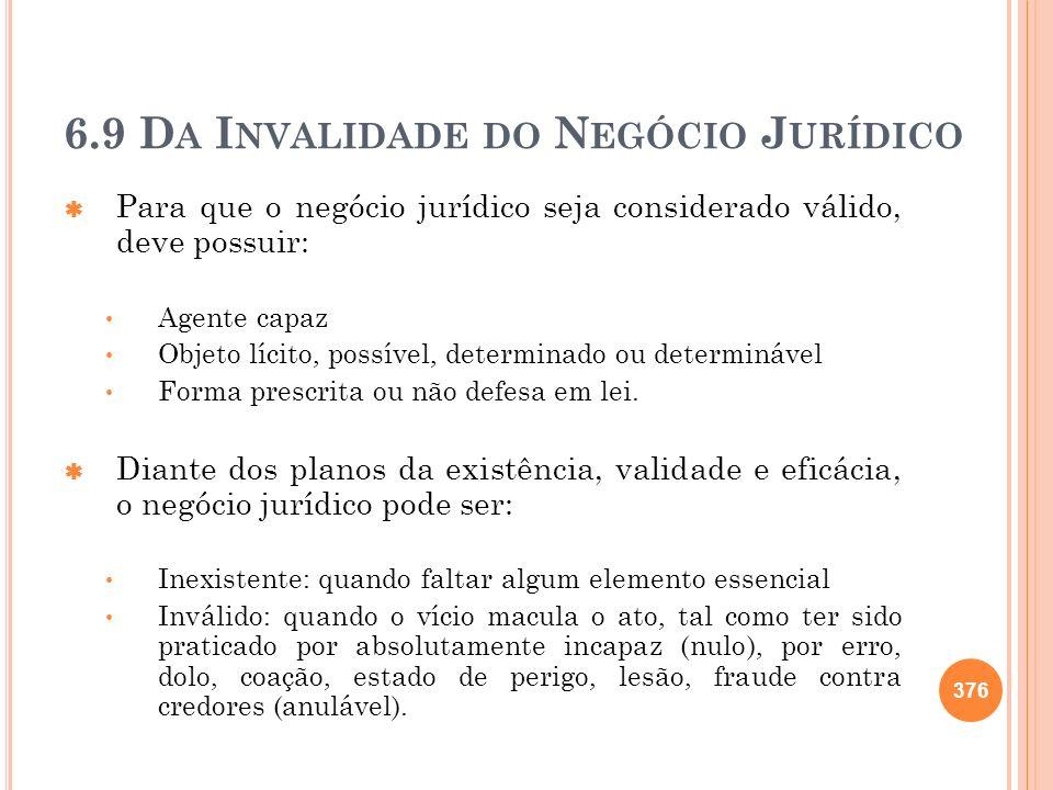 6.9 D A I NVALIDADE DO N EGÓCIO J URÍDICO Para que o negócio jurídico seja considerado válido, deve possuir: Agente capaz Objeto lícito, possível, det