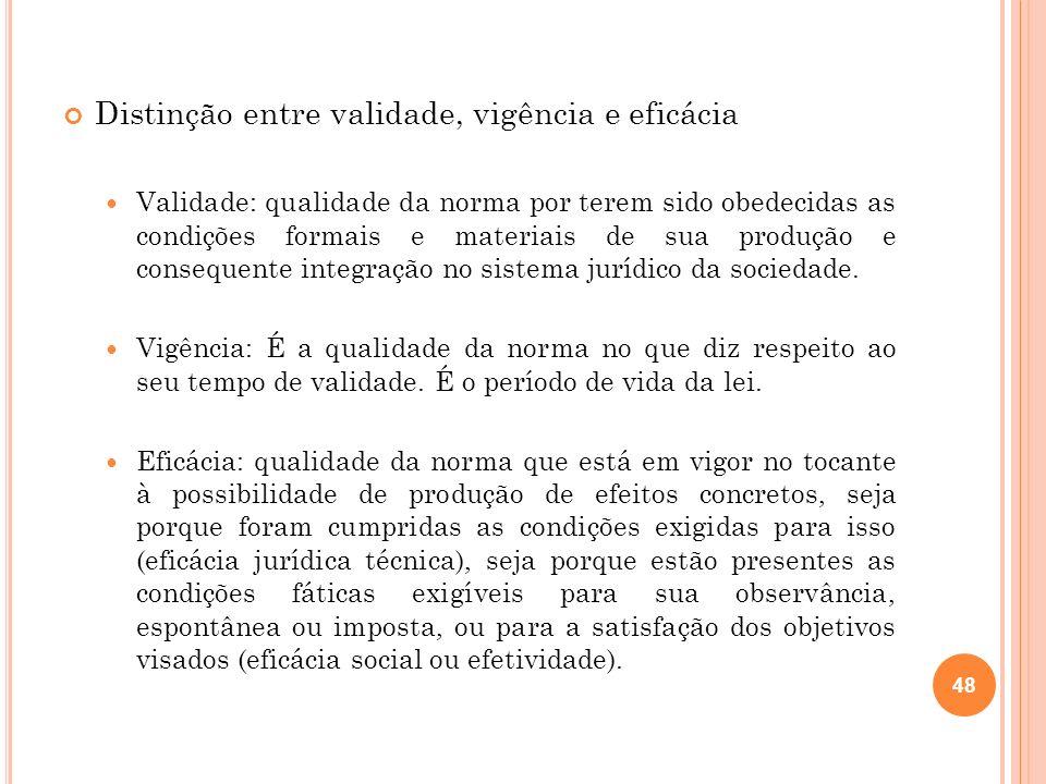 Distinção entre validade, vigência e eficácia Validade: qualidade da norma por terem sido obedecidas as condições formais e materiais de sua produção