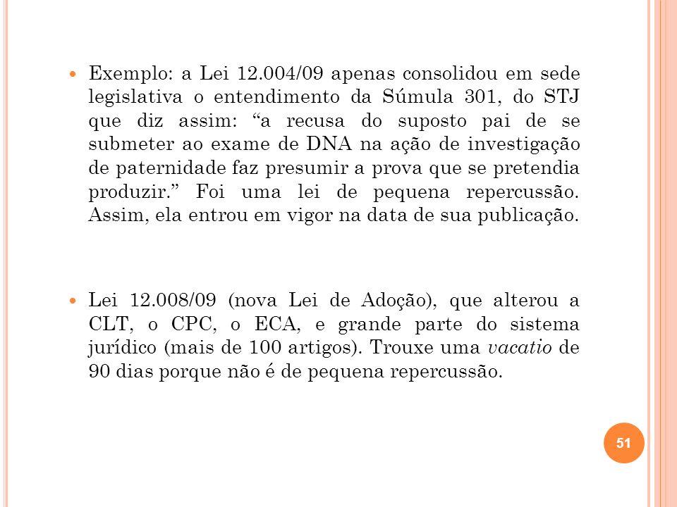 Exemplo: a Lei 12.004/09 apenas consolidou em sede legislativa o entendimento da Súmula 301, do STJ que diz assim: a recusa do suposto pai de se subme