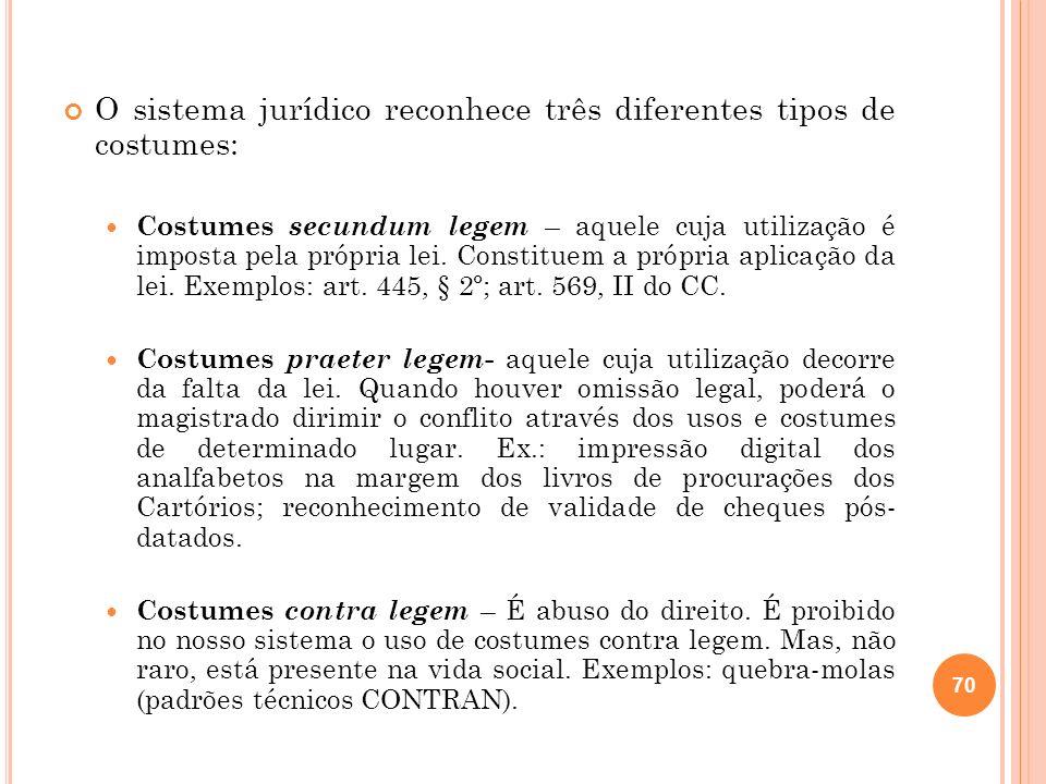 O sistema jurídico reconhece três diferentes tipos de costumes: Costumes secundum legem – aquele cuja utilização é imposta pela própria lei. Constitue