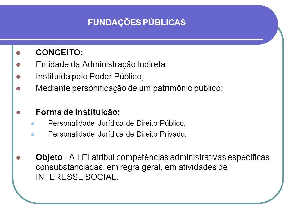 Características da Função Pública: Patrimônio Público Personificado; Instituído – Pessoa Política; Modo – Dotação patrimonial específica e destinação de recursos orçamentários para a manutenção da entidade.