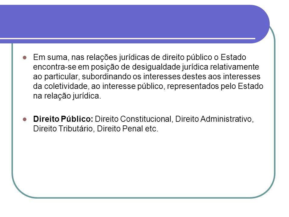 REGIME JURÍDICO-ADMINISTRATIVO Princípio da Supremacia do Interesse Público e Princípio da Indisponibilidade do Interesse Público.