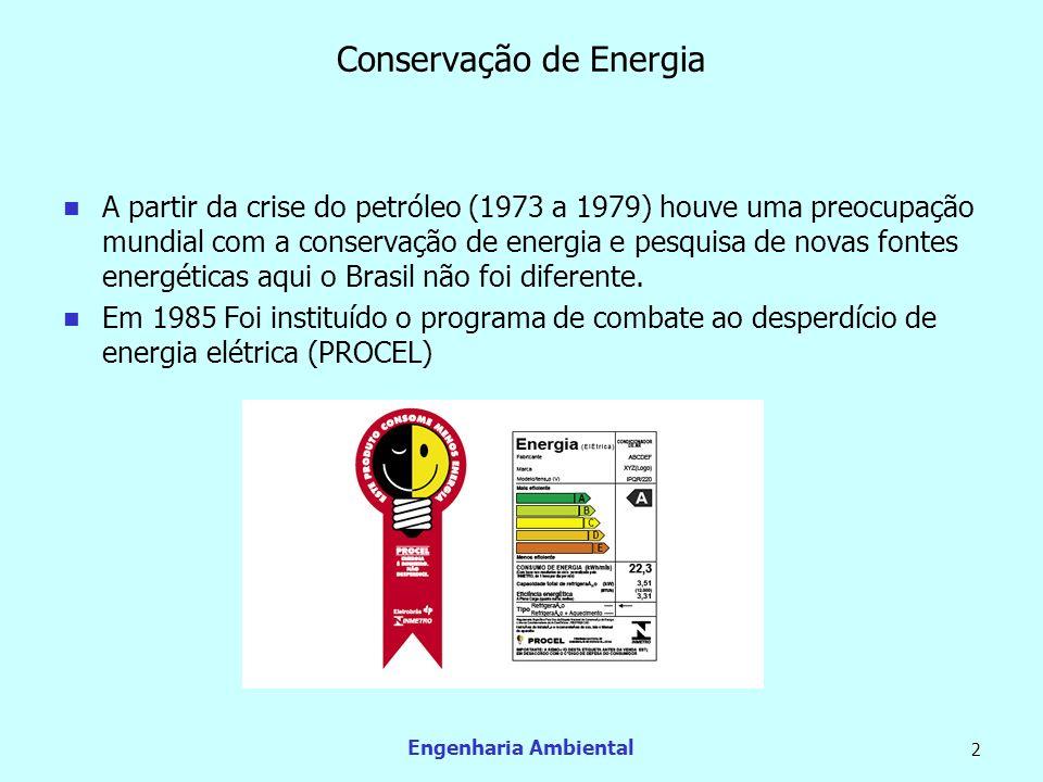 Engenharia Ambiental 3 Conservação de Energia O objetivo do PROCEL - É promover a racionalização da produção e do consumo de energia elétrica, para que se elimine os desperdícios e se reduzam os custos e os investimentos setoriais.