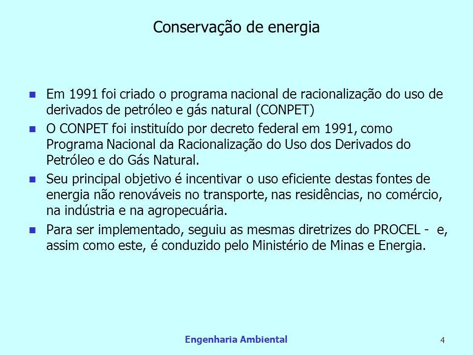 Engenharia Ambiental 4 Conservação de energia Em 1991 foi criado o programa nacional de racionalização do uso de derivados de petróleo e gás natural (