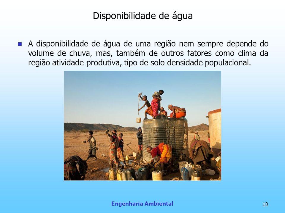 Engenharia Ambiental 10 Disponibilidade de água A disponibilidade de água de uma região nem sempre depende do volume de chuva, mas, também de outros f
