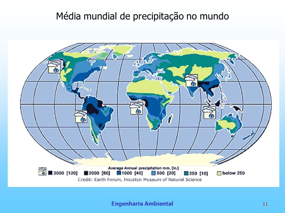 Engenharia Ambiental 11 Média mundial de precipitação no mundo