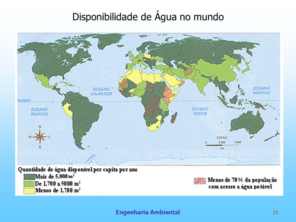 Engenharia Ambiental 15 Disponibilidade de Água no mundo