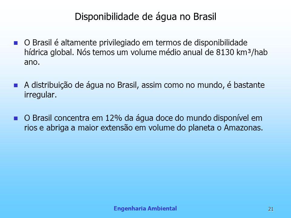 Engenharia Ambiental 21 Disponibilidade de água no Brasil O Brasil é altamente privilegiado em termos de disponibilidade hídrica global. Nós temos um