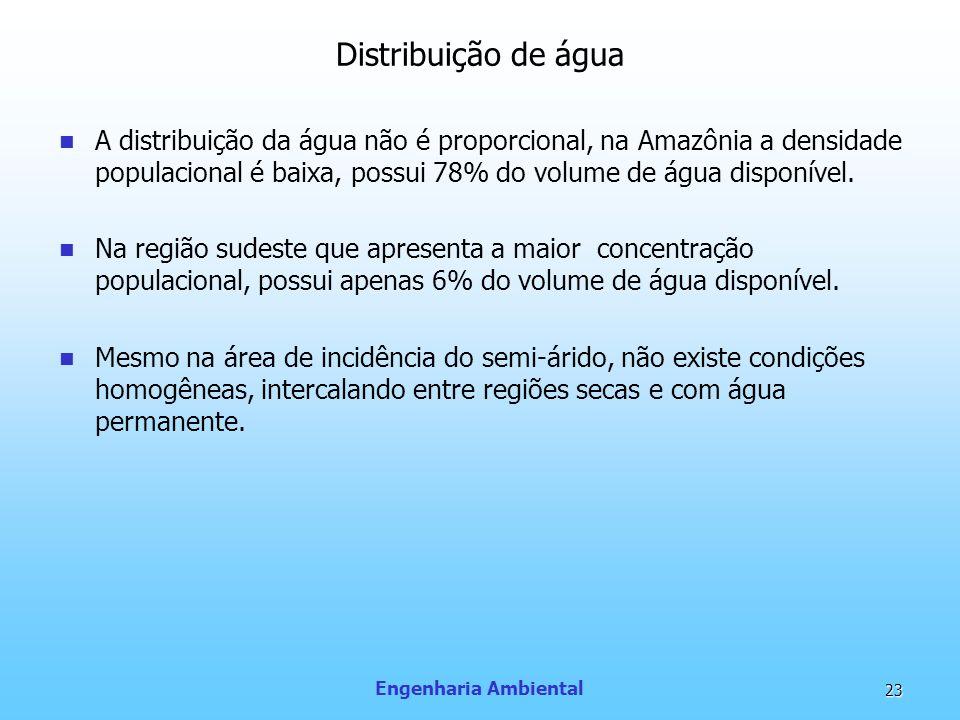 Engenharia Ambiental 23 Distribuição de água A distribuição da água não é proporcional, na Amazônia a densidade populacional é baixa, possui 78% do vo