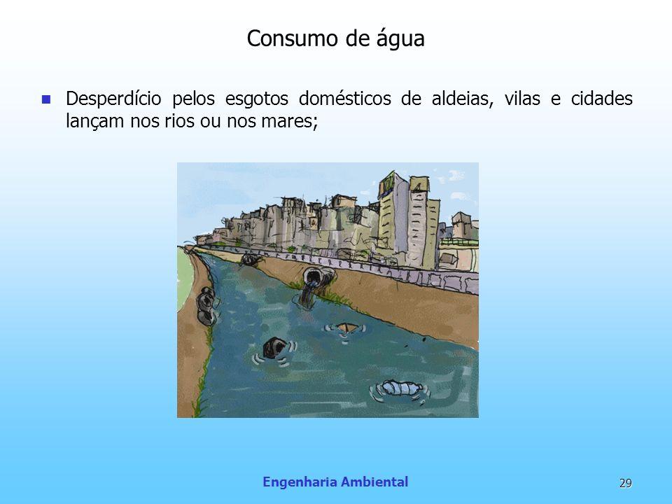 Engenharia Ambiental 29 Consumo de água Desperdício pelos esgotos domésticos de aldeias, vilas e cidades lançam nos rios ou nos mares;