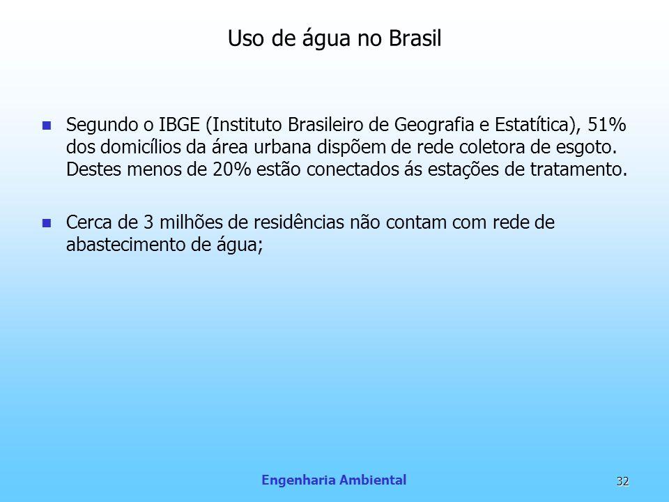 Engenharia Ambiental 32 Uso de água no Brasil Segundo o IBGE (Instituto Brasileiro de Geografia e Estatítica), 51% dos domicílios da área urbana dispõ